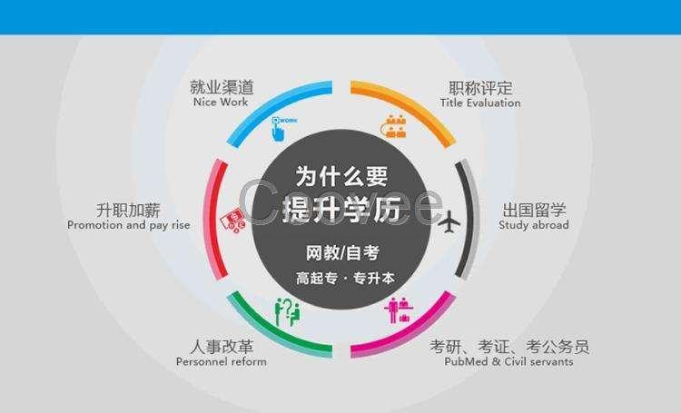 湖南省2018年成人高考成绩已揭晓