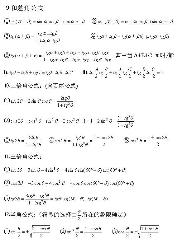 2015年成人高考数学辅导:三角公式总表